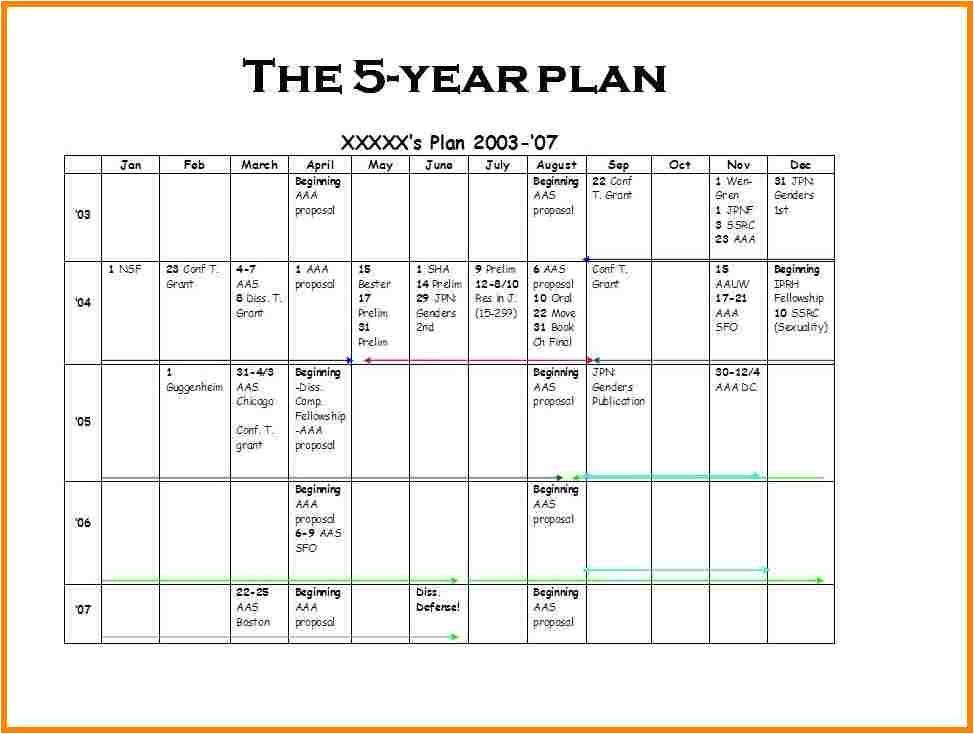 10 Year Business Plan Template 1 Year Business Plan Template 10 Year Business Plan