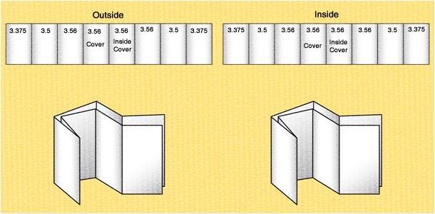 5 Panel Brochure Template 14 Standard Types Brochure Size In Photoshop