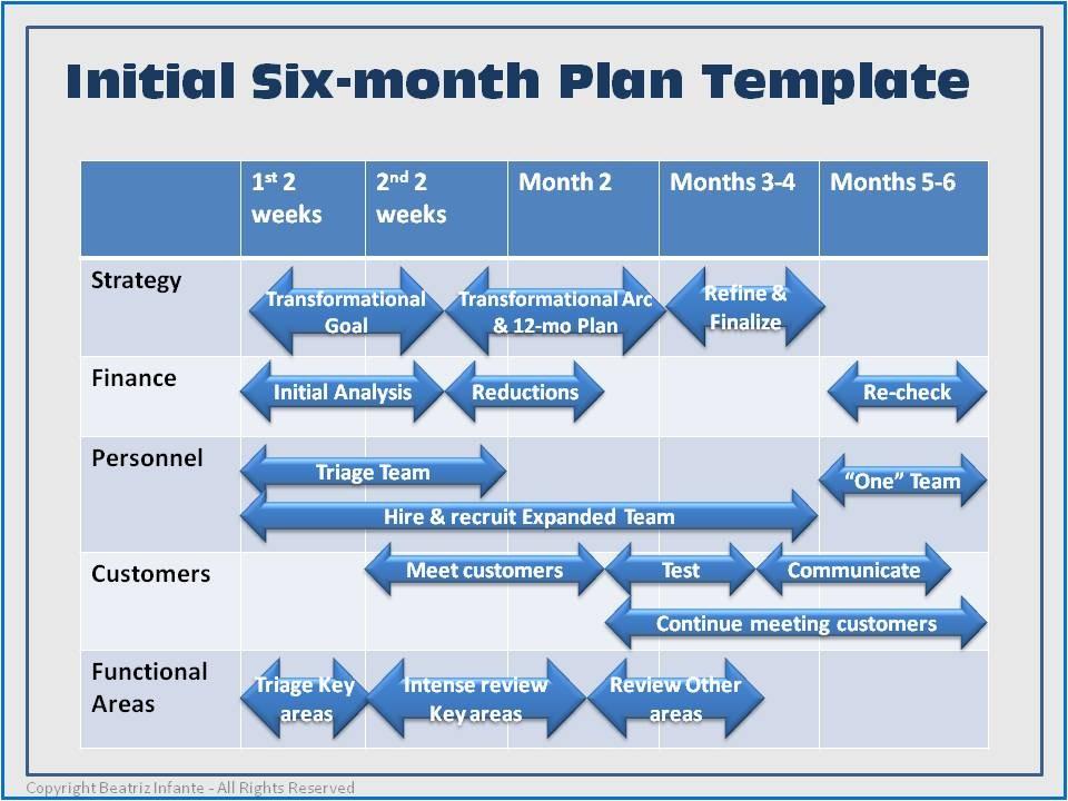 first six months template