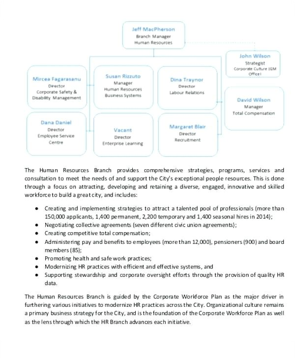 consultancy business plan template