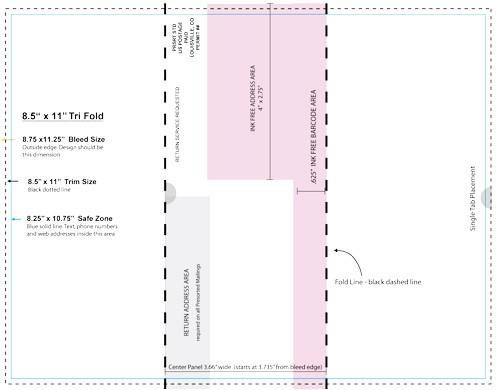 bulk mail piece design