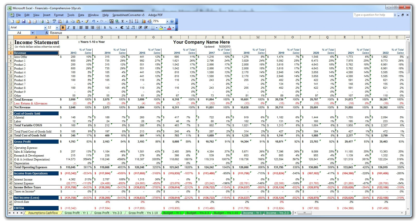 10 year business plan financial projection model
