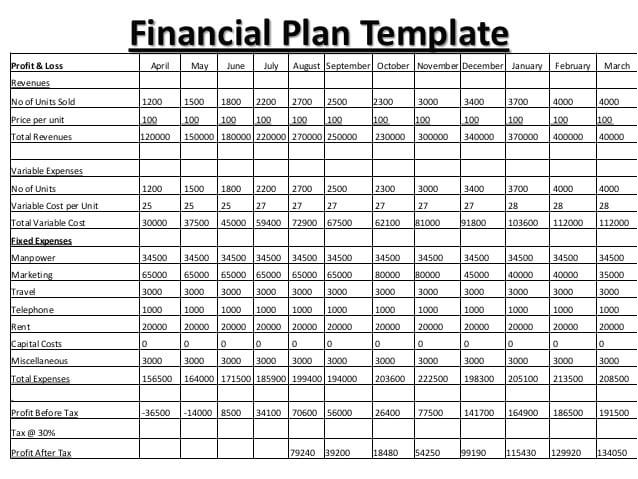 Business Plan Financial Template 8 Financial Plan Templates Excel Excel Templates