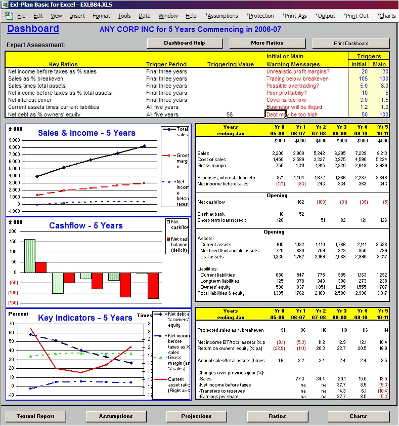 Business Plan Financial Template Excel Uk Business Plan Template Uk Free Free Business Template