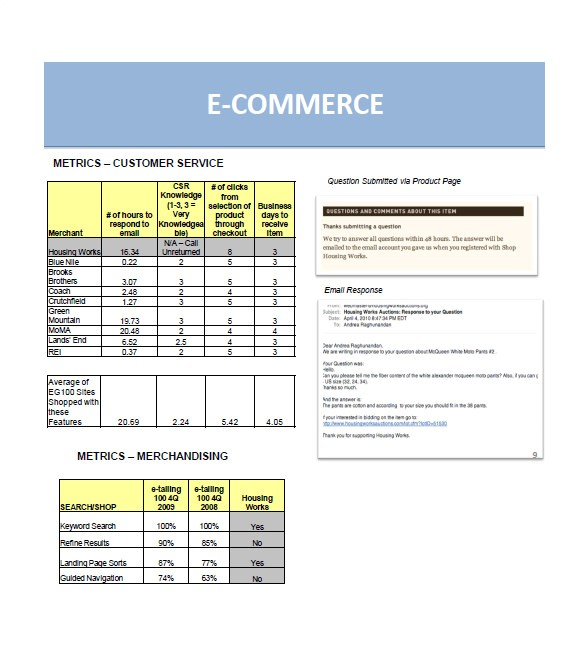 Business Plan Template Retail 7 Retail Business Plan Templates Doc Pdf Free