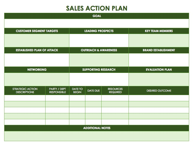 best sales action plan template example with impressive table in green