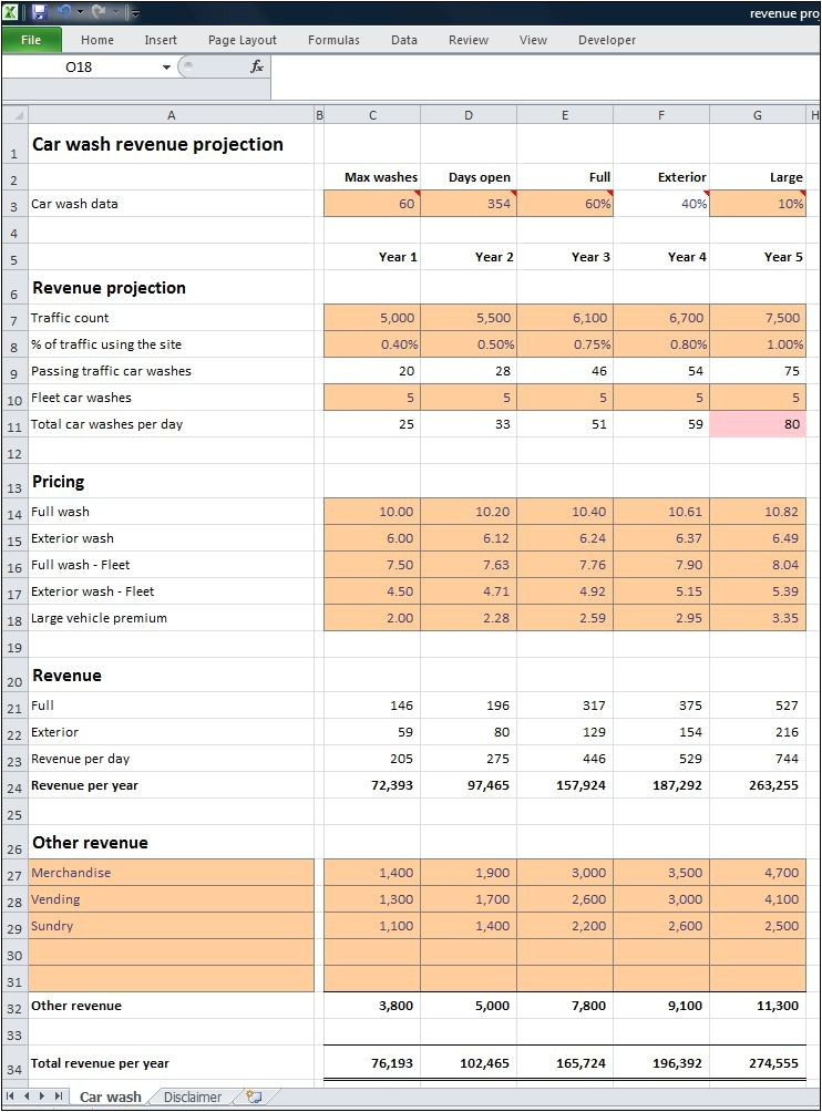 car wash business plan revenue projection