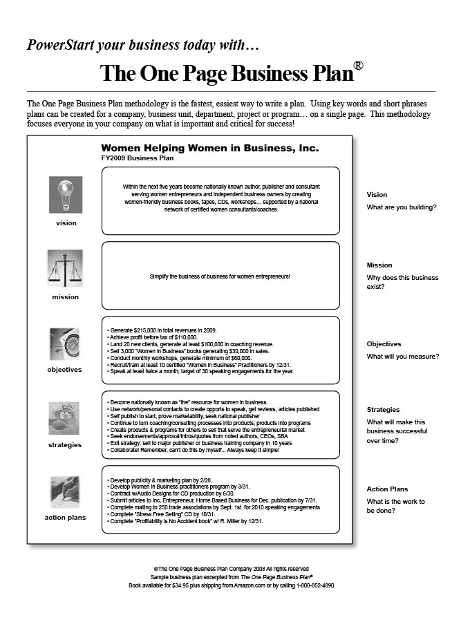 Company Business Plan Template Business Plan Template Proposal Sample Printable