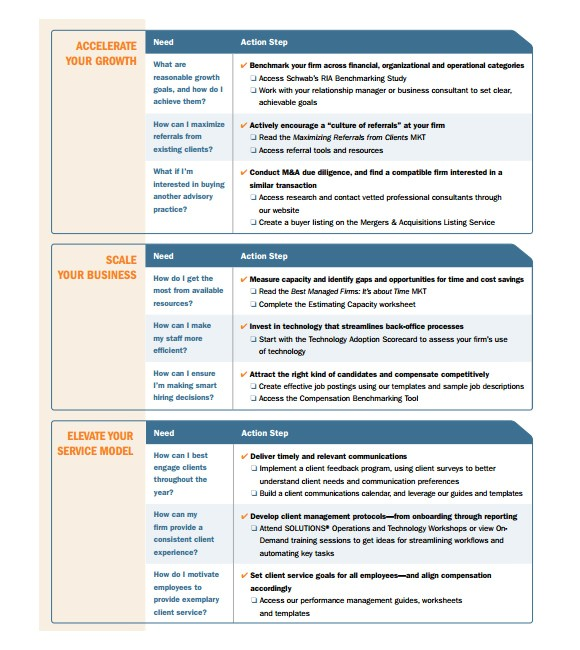 Consulting Business Plan Template 11 Consulting Business Plan Templates Sample Templates