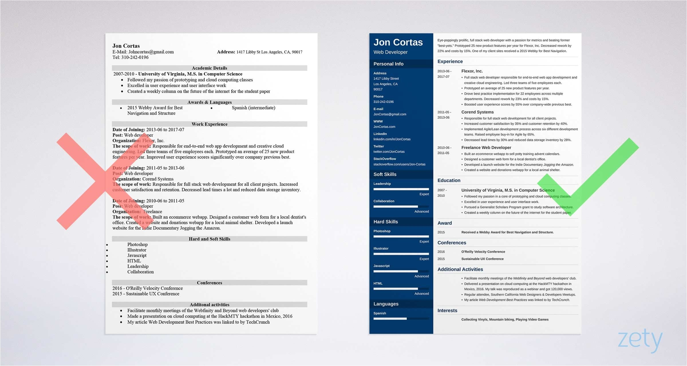 Contemporary Resume Templates Modern Resume Templates 18 Examples A Complete Guide