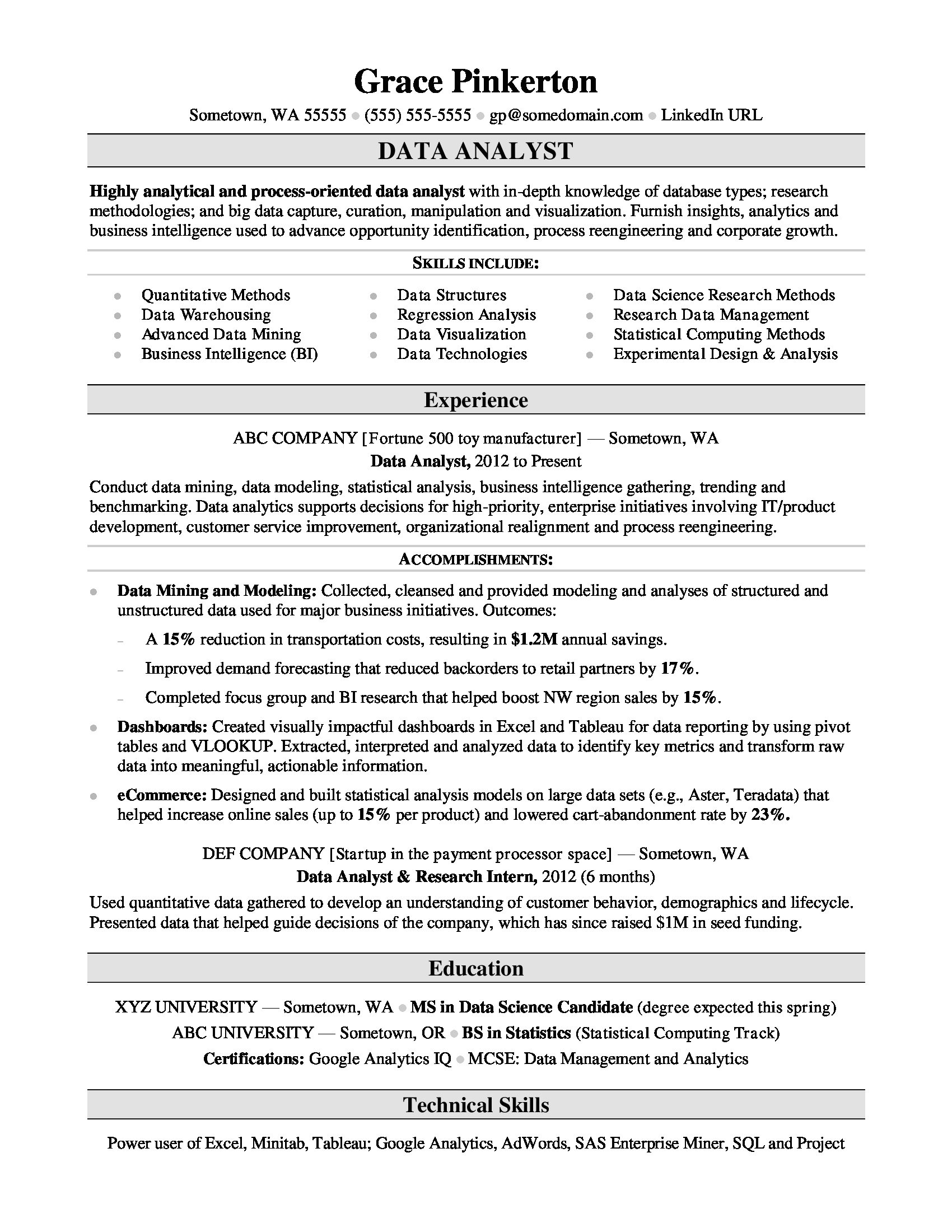 Data Analyst Resume Template Data Analyst Resume Sample Monster Com