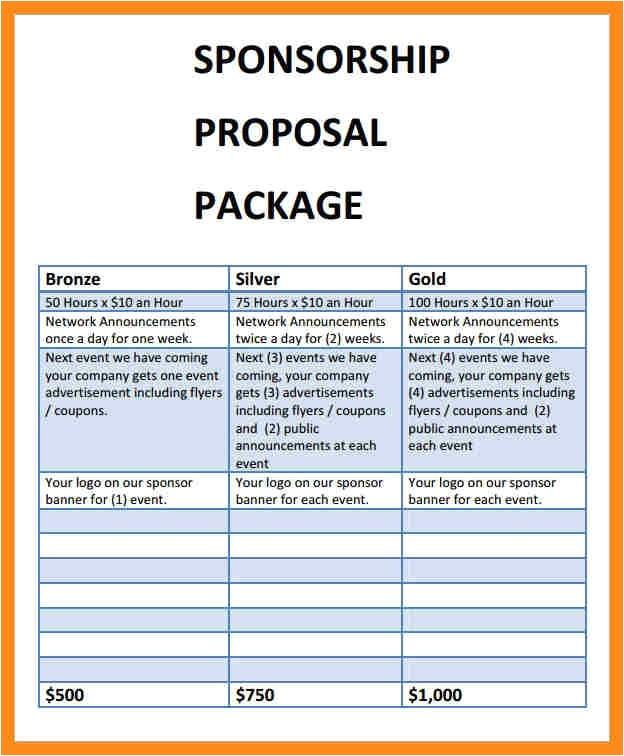 motorsports sponsorship proposal template