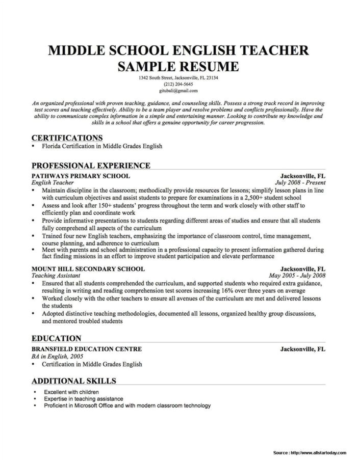 free editable resume templates 2015