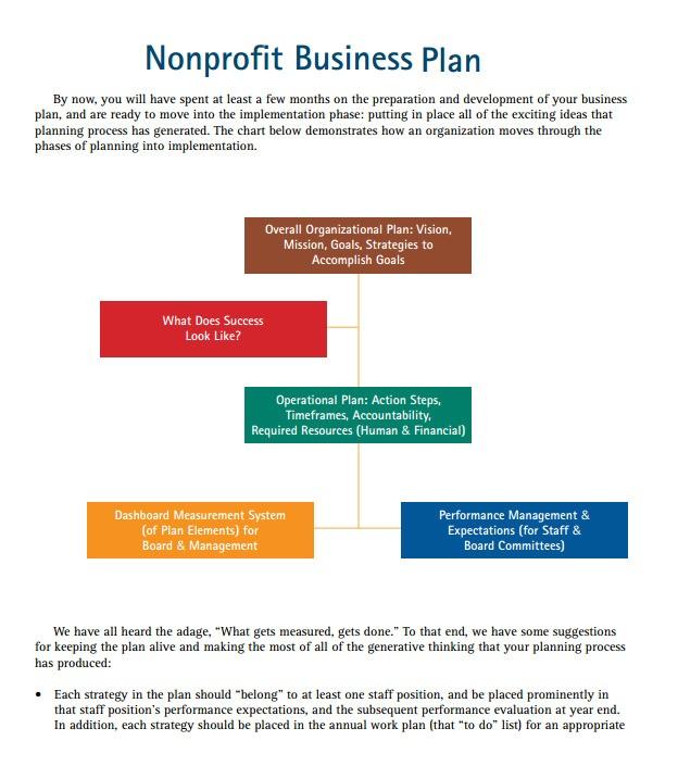 non profit business plan template