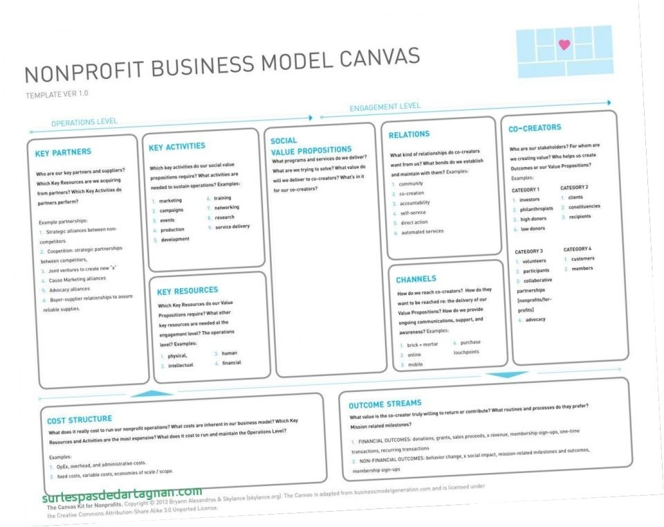 non profit business plan template functional see 4 nonprofit outlinereport document outl word canada sample outline samples