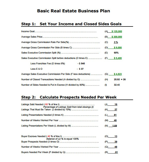 Free Real Estate Business Plan Template Word 10 Real Estate Business Plan Templates Sample Templates