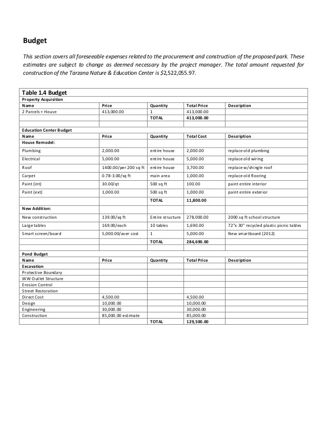 gis project proposal template