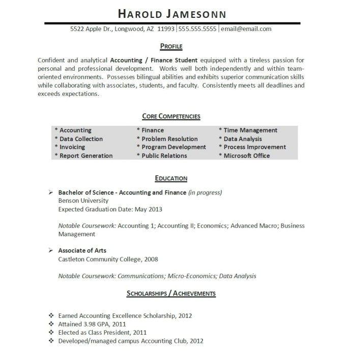 Harvard Law Resume Samples Harvard Law School Resume Best Resume Collection