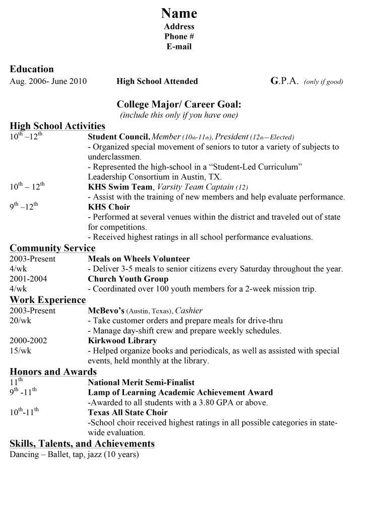 high school awards on resume