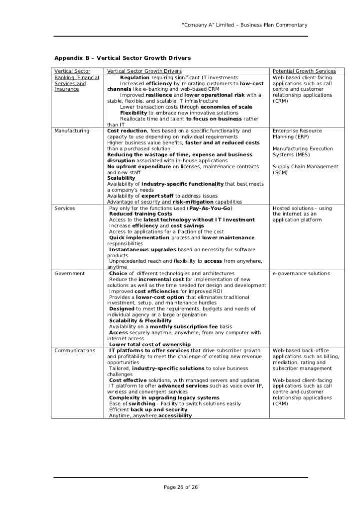 How to Write A Good Business Plan Template 20 Business Plan Templates New Business Plan Templates
