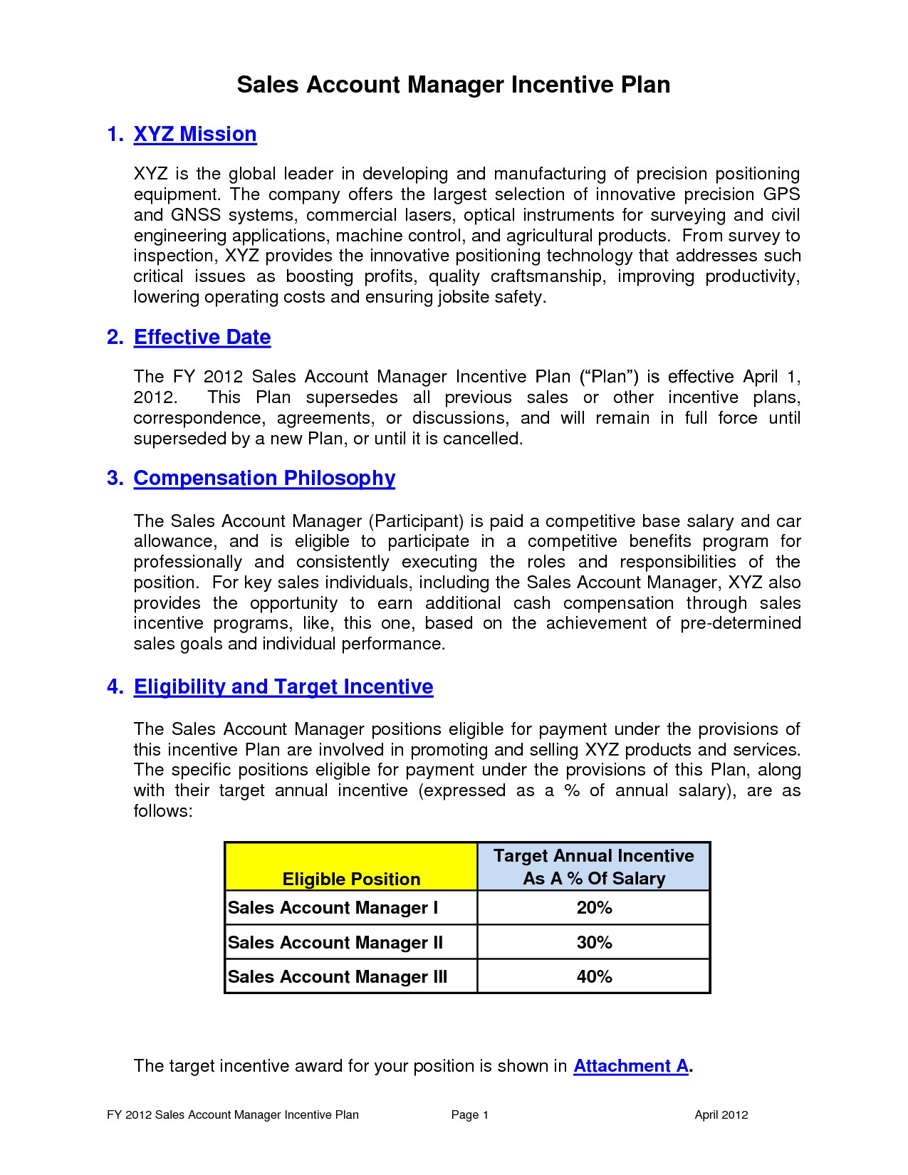 post sales incentive plan template 356513