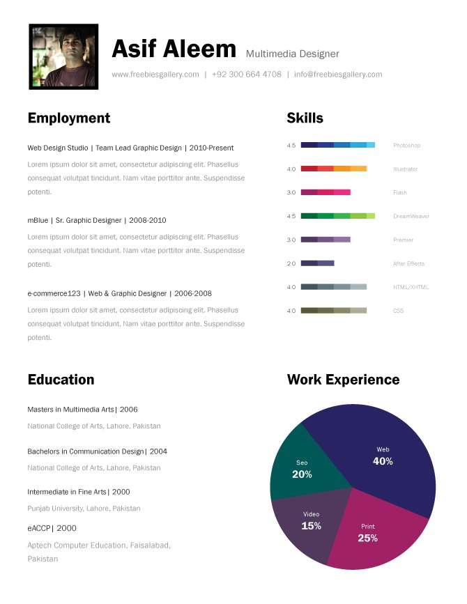 Iworkcommunity Resume Templates Resume Templates for Pages Learnhowtoloseweight Net