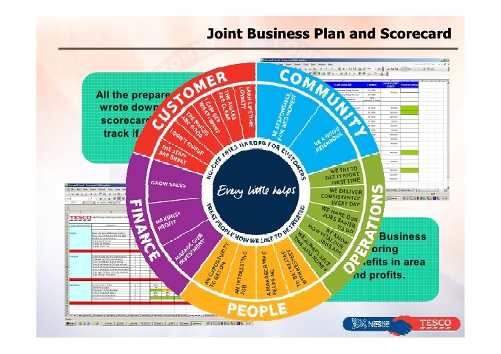 Joint Business Plan Template Excel 07 Joint Business Planning with Tesco and Nestle