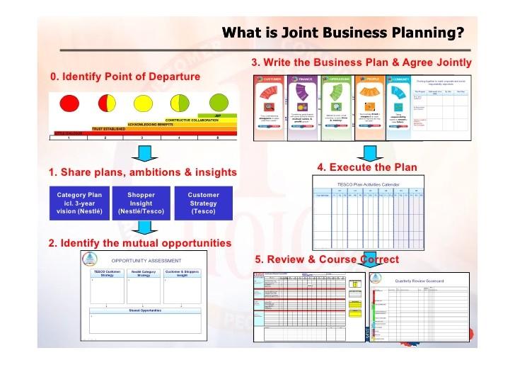 Joint Business Plan Template Excel Joint Business Plan Reportz515 Web Fc2 Com