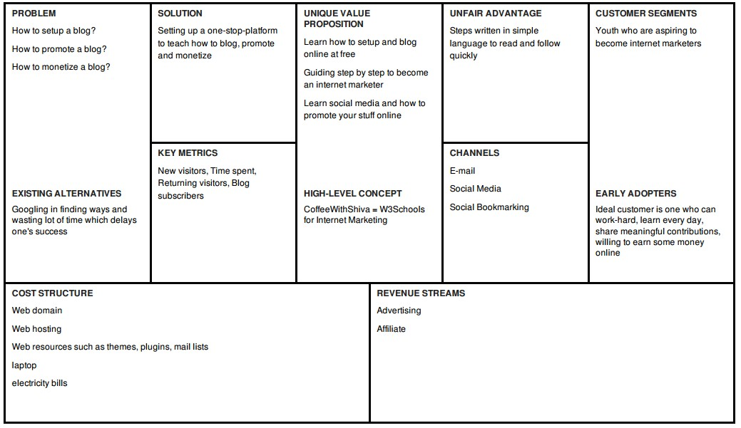 Lean Business Plan Template Free Lean Canvas Template Mobawallpaper
