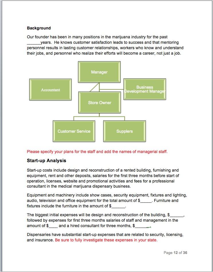 medical marijuana business plan sample pages
