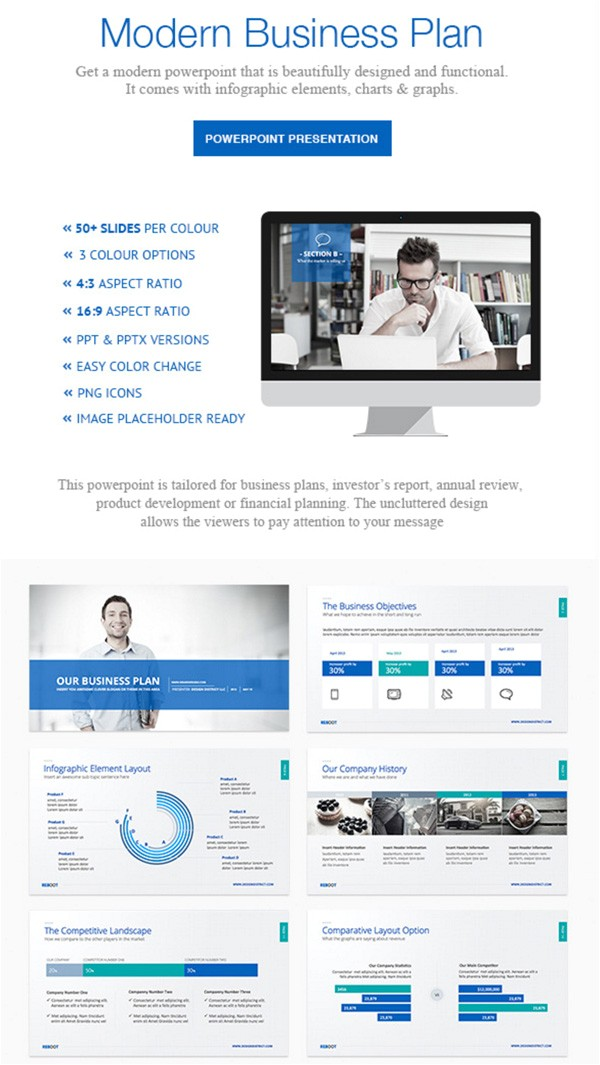 how do you make a business plan powerpoint presentation cms 25348