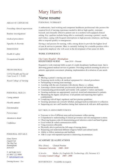 Nursing Resume Templates Nursing Cv Template Nurse Resume Examples Sample