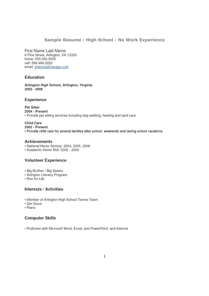 Resume No Experience Template Doc12751650 High School Resume Template No Work Experience