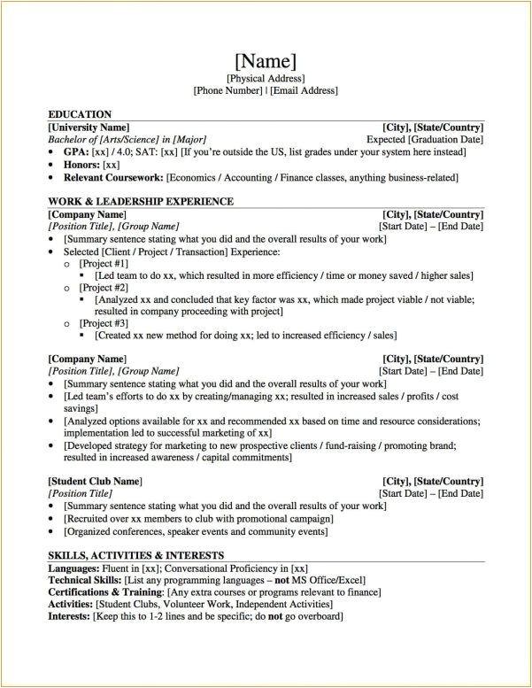 Resume Templates for Masters Program Professional Resume for Graduate School Best Resume