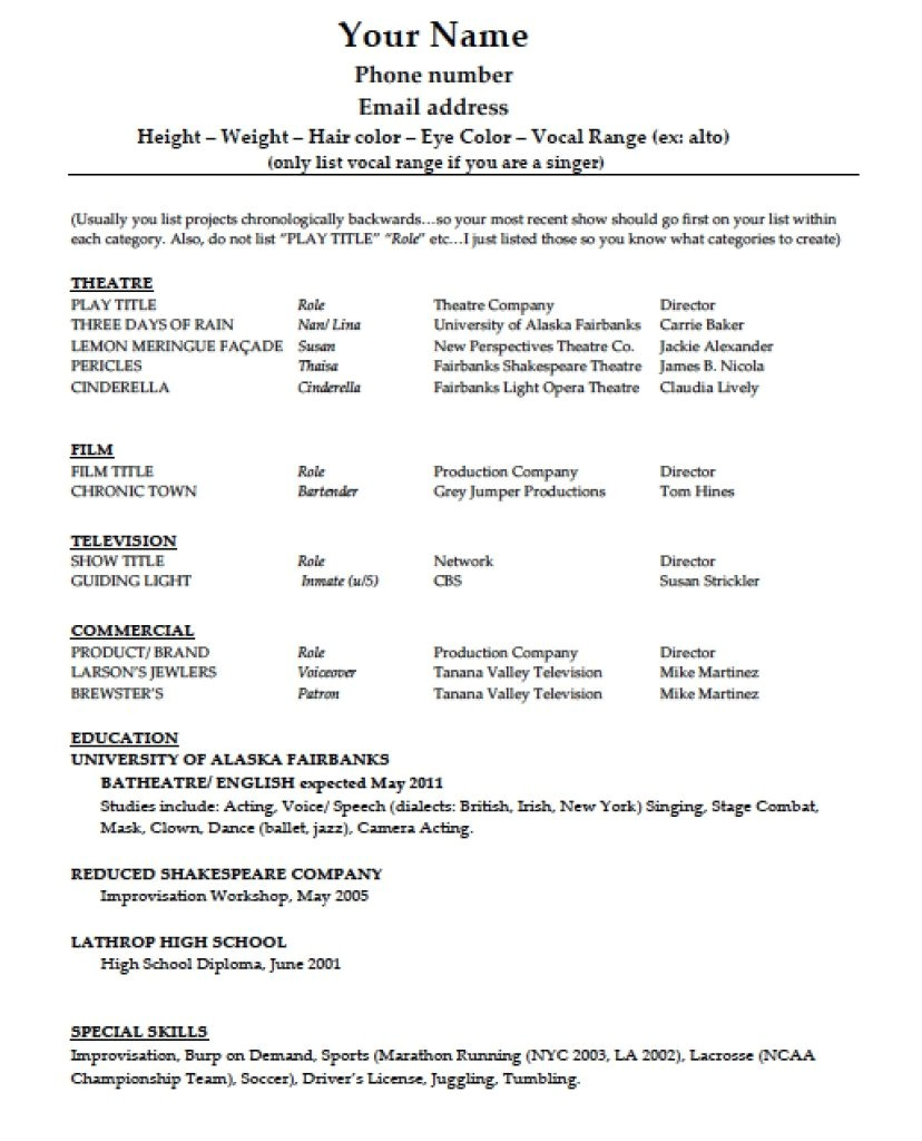 college resume template microsoft word sample application ivy league acting template