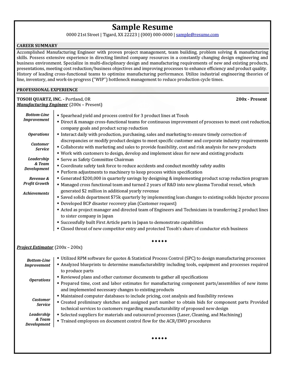ivy league resume