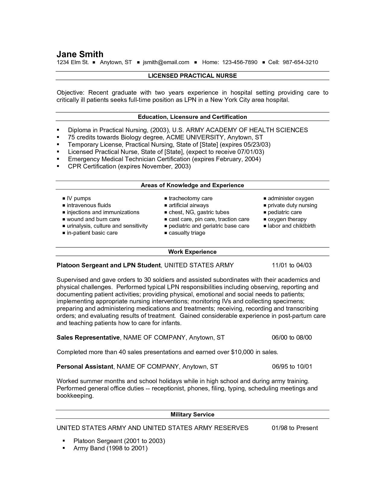 examples of lpn resume cv help layout nursing student template best sample graduate