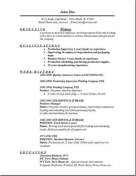 waitress resume