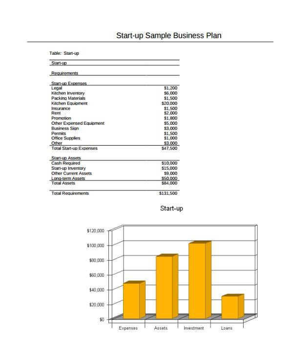 short business plan template