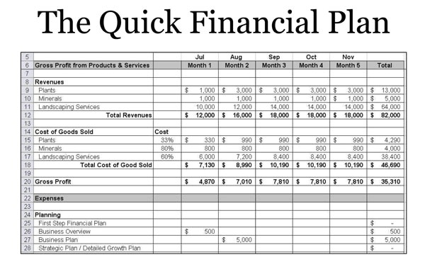 small business finance template