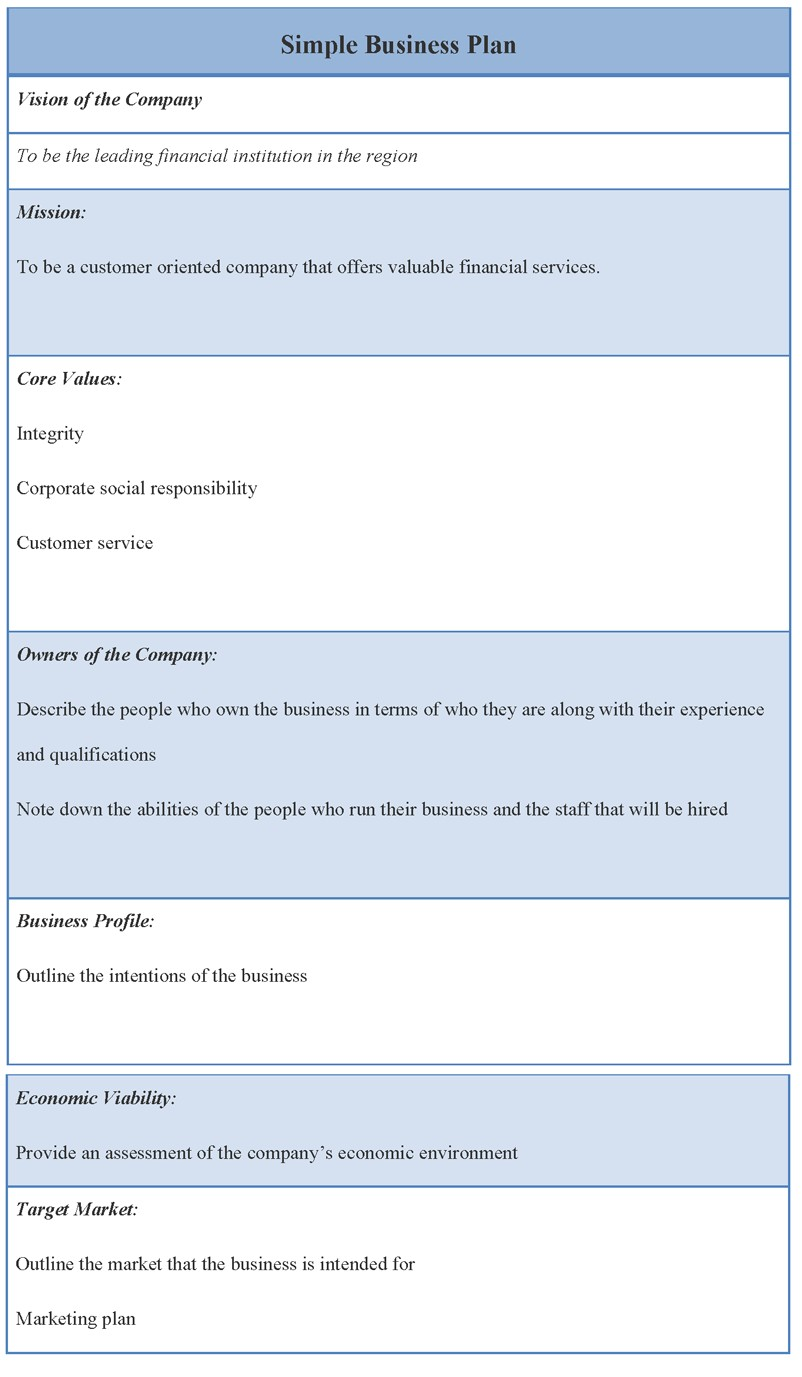 Simple Free Business Plan Template Writing Business Plans Planning Business Strategies
