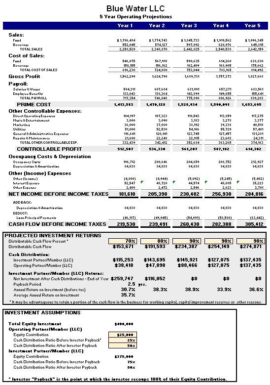 restaurant business plan template 353