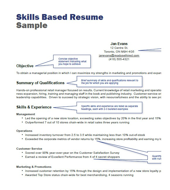 Skills Based Resume Template Retail Resume Templets 7 Free Samples Examples