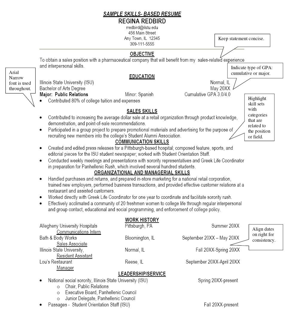 sample resumes