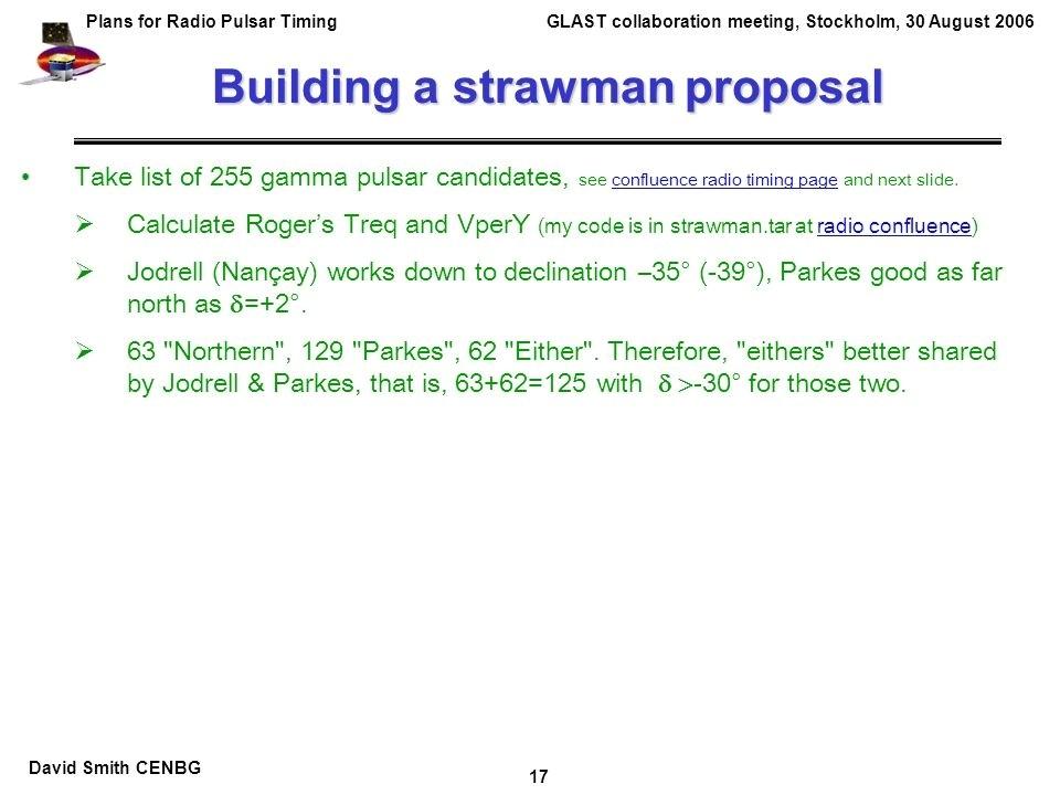2876 strawman proposal template