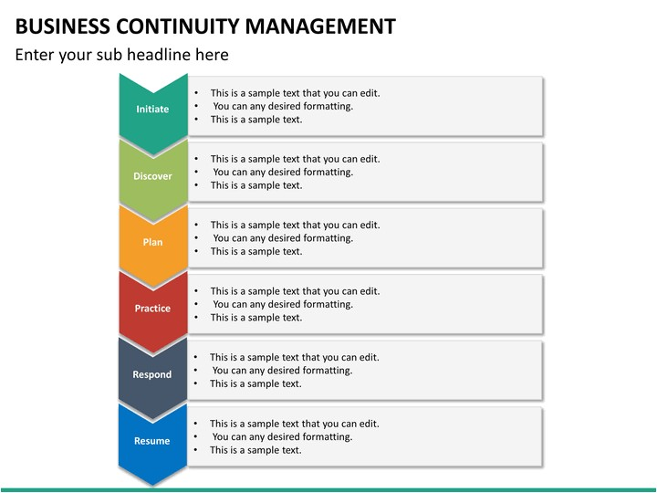 powerpoint business continuity