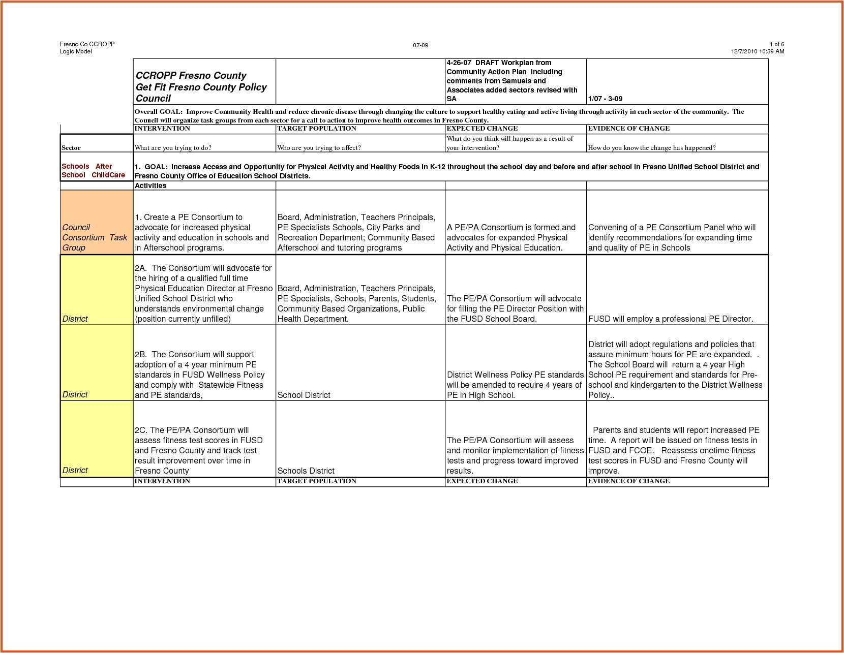 business continuity plan template free download
