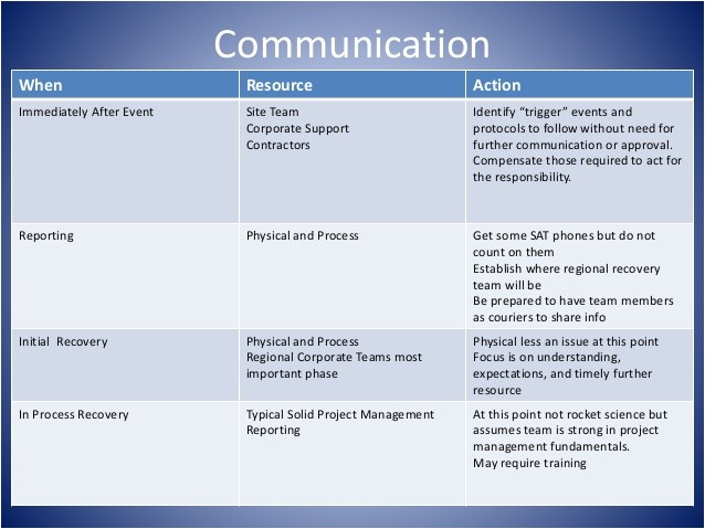 Supply Chain Business Continuity Plan Template Templates Sample Disaster Recovery Plan Information