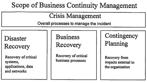 the basics of supply chain risk management