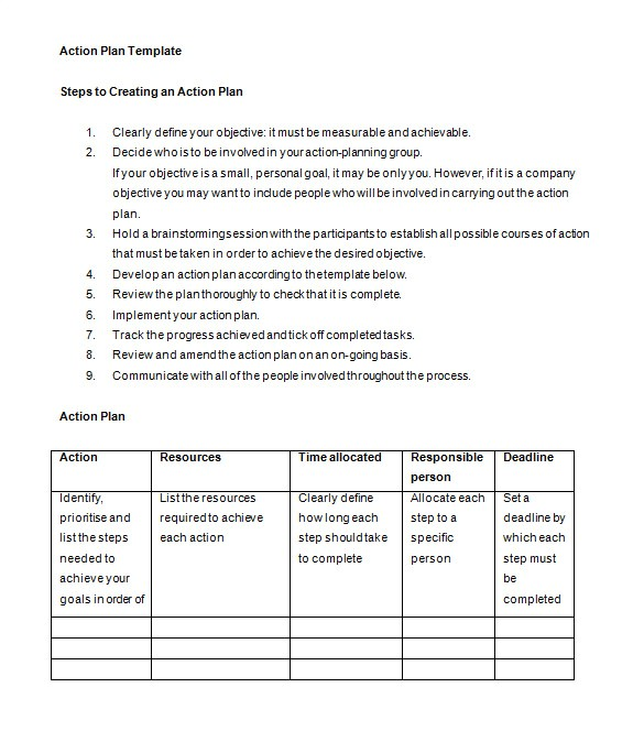 perfect example of business action plan template with 9 steps and table